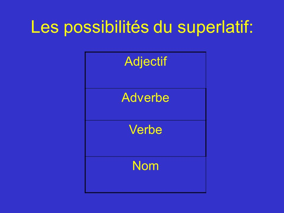 Les possibilités du superlatif: