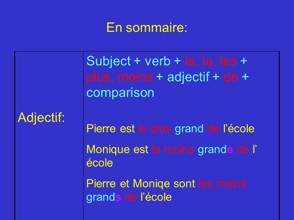En sommaire: Adjectif: Subject + verb + le, la, les + plus, moins + adjectif + de + comparison. Pierre est le plus grand de l'école.