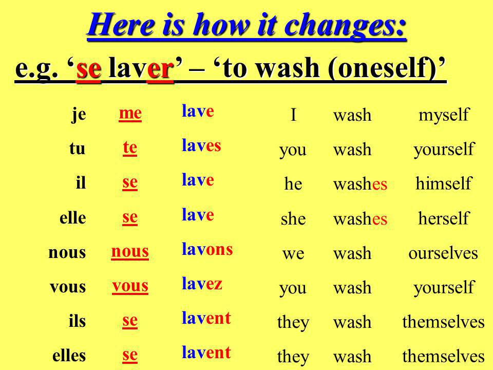 Here is how it changes: e.g. 'se laver' – 'to wash (oneself)' je tu il