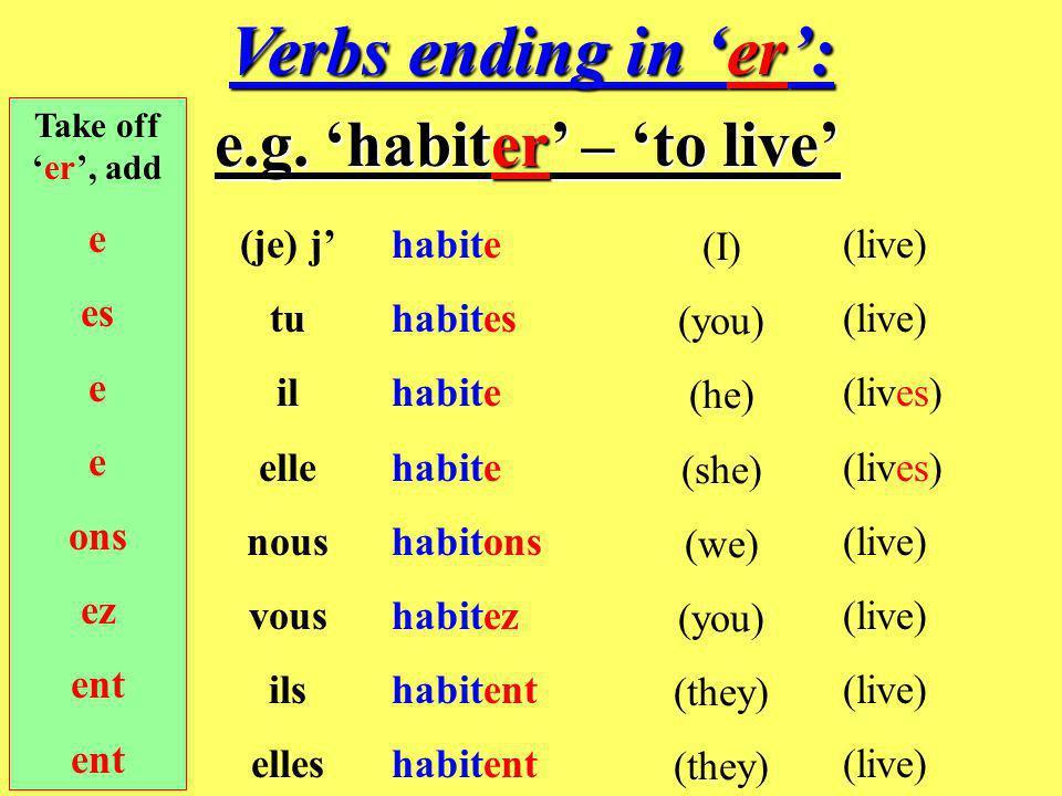 Verbs ending in 'er': e.g. 'habiter' – 'to live' e es ons ez ent