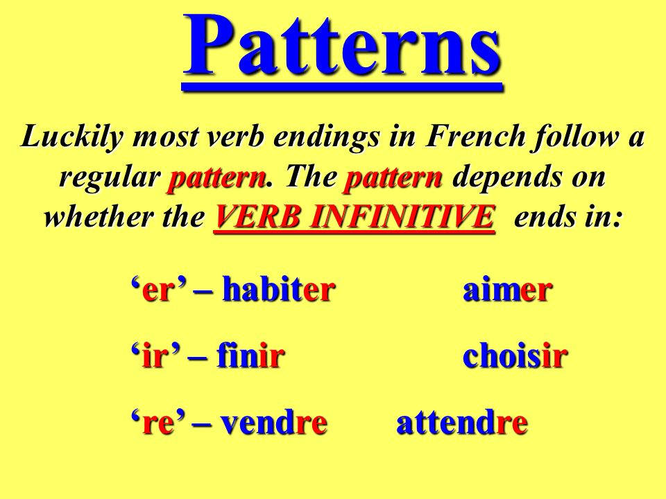 Patterns 'er' – habiter aimer 'ir' – finir choisir