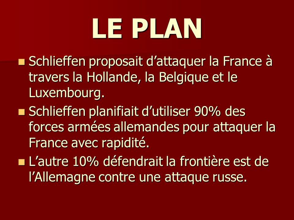 LE PLAN Schlieffen proposait d'attaquer la France à travers la Hollande, la Belgique et le Luxembourg.