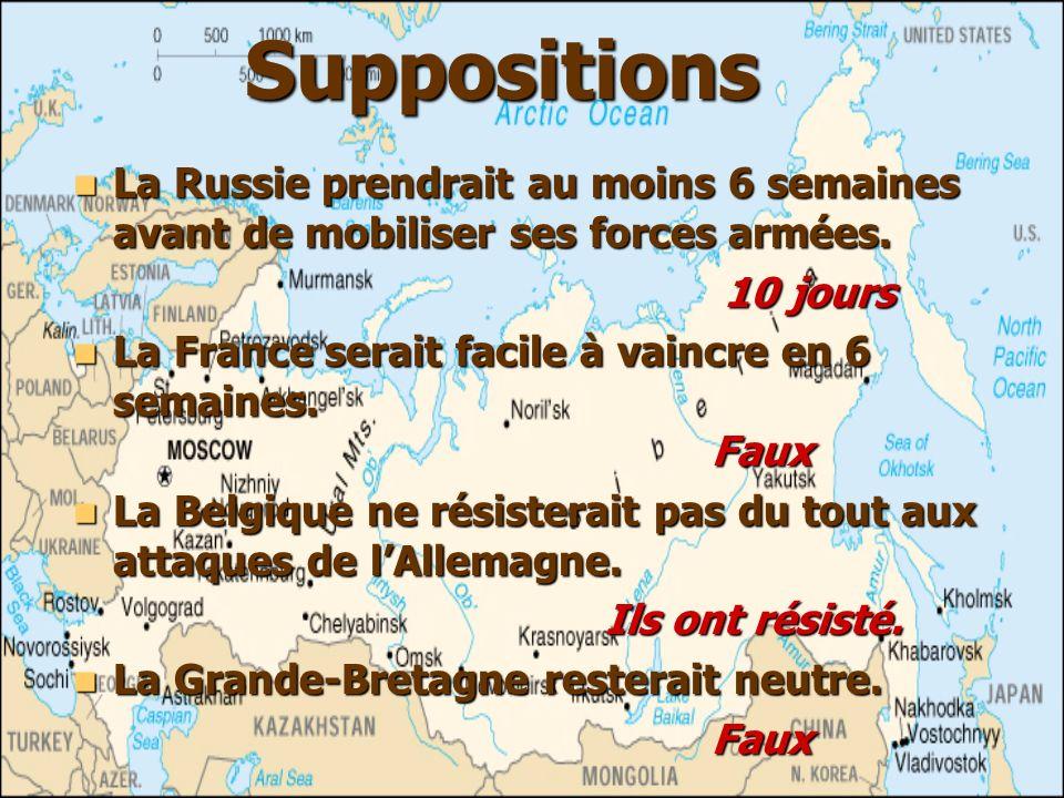 Suppositions La Russie prendrait au moins 6 semaines avant de mobiliser ses forces armées. 10 jours.