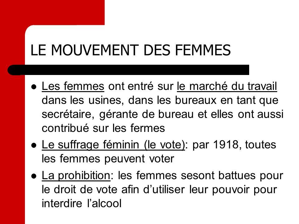 LE MOUVEMENT DES FEMMES