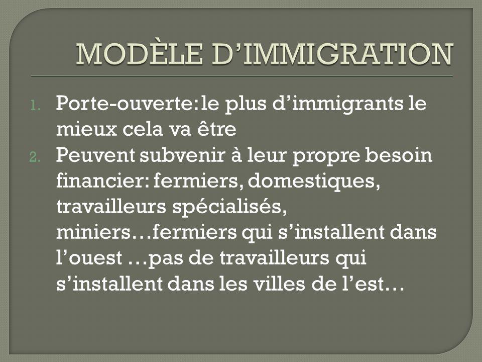 MODÈLE D'IMMIGRATION Porte-ouverte: le plus d'immigrants le mieux cela va être.