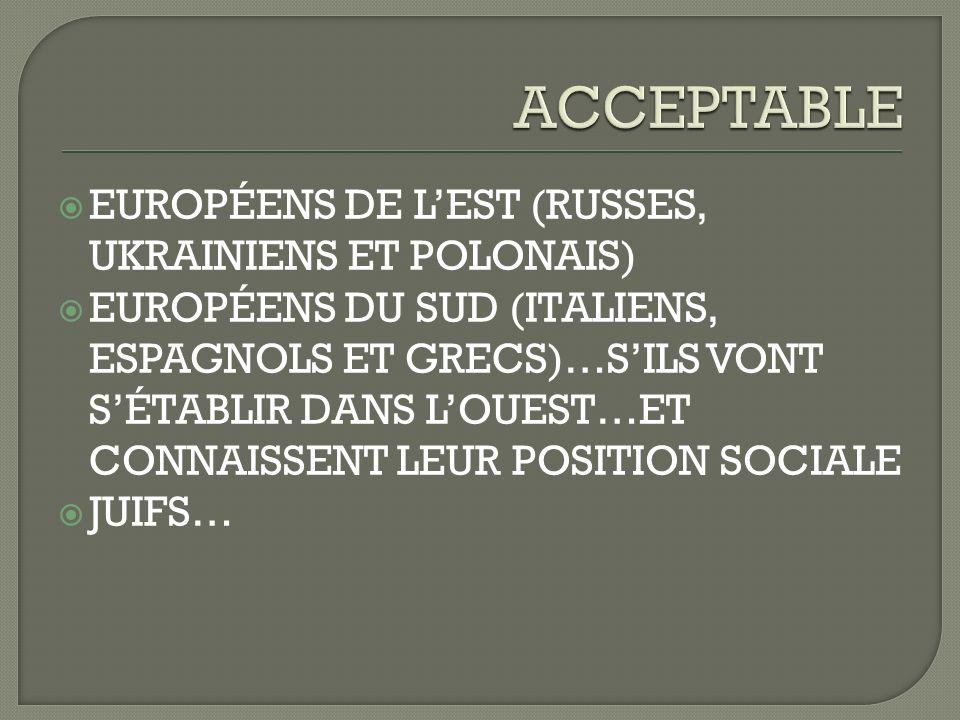 ACCEPTABLE EUROPÉENS DE L'EST (RUSSES, UKRAINIENS ET POLONAIS)