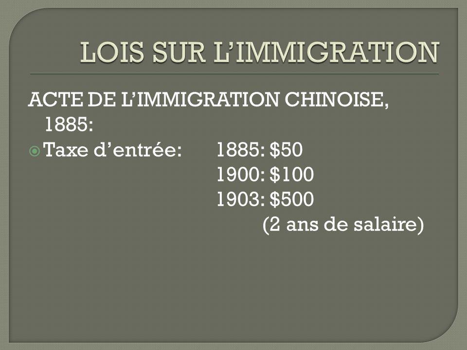 LOIS SUR L'IMMIGRATION