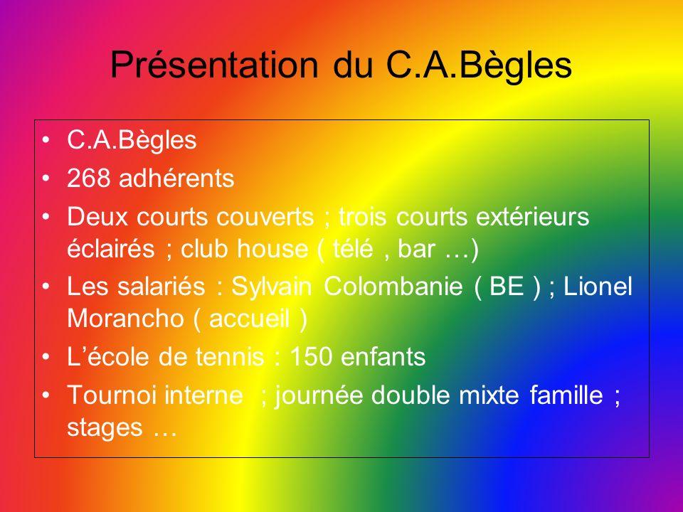 Présentation du C.A.Bègles