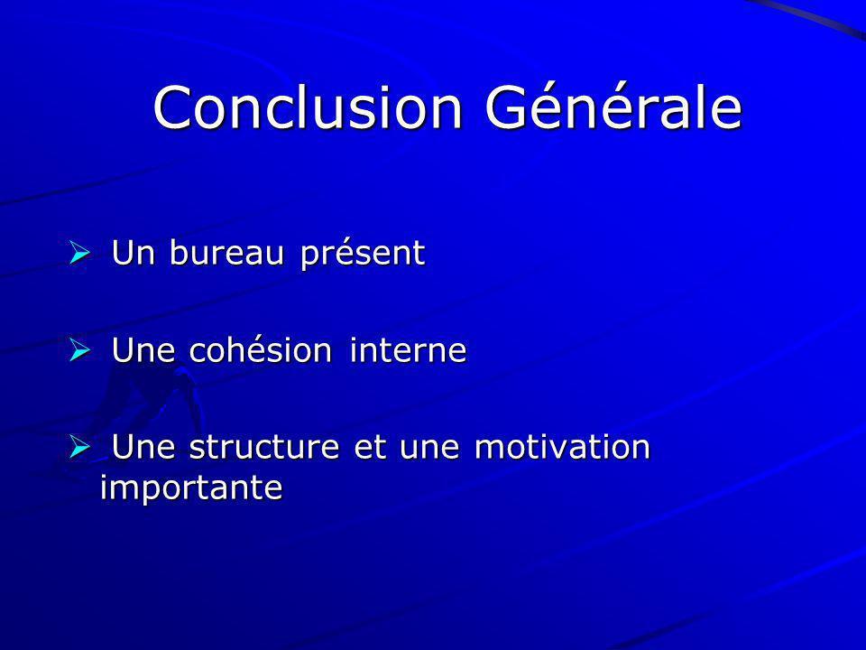 Conclusion Générale Un bureau présent Une cohésion interne