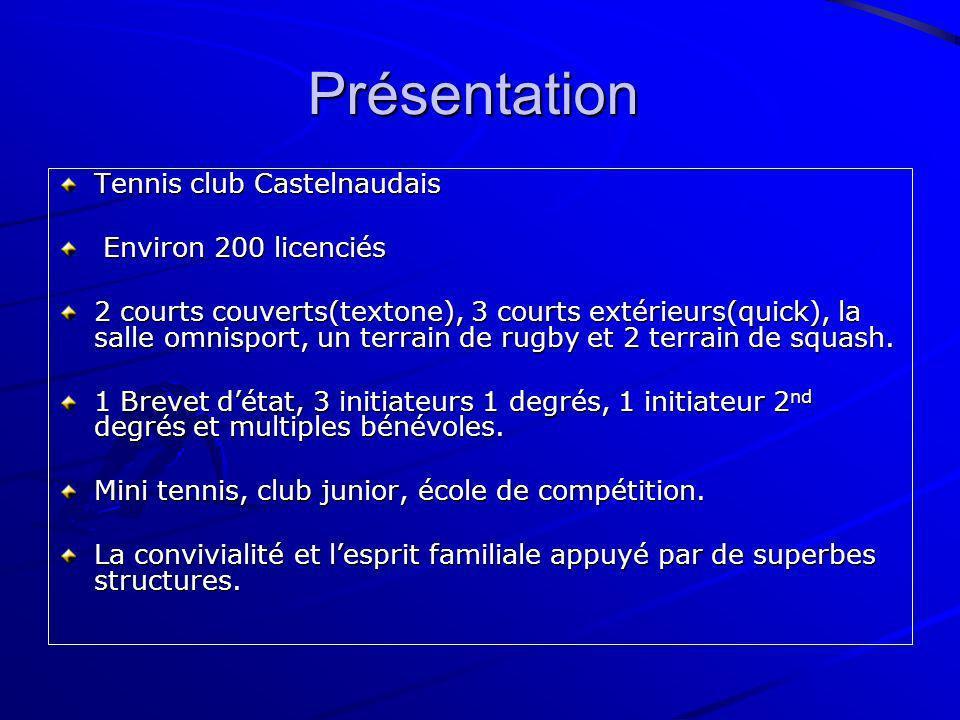 Présentation Tennis club Castelnaudais Environ 200 licenciés