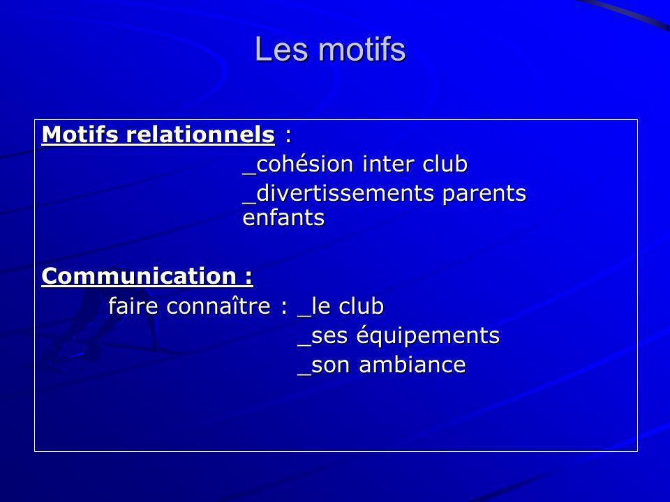 Les motifs Motifs relationnels : _cohésion inter club