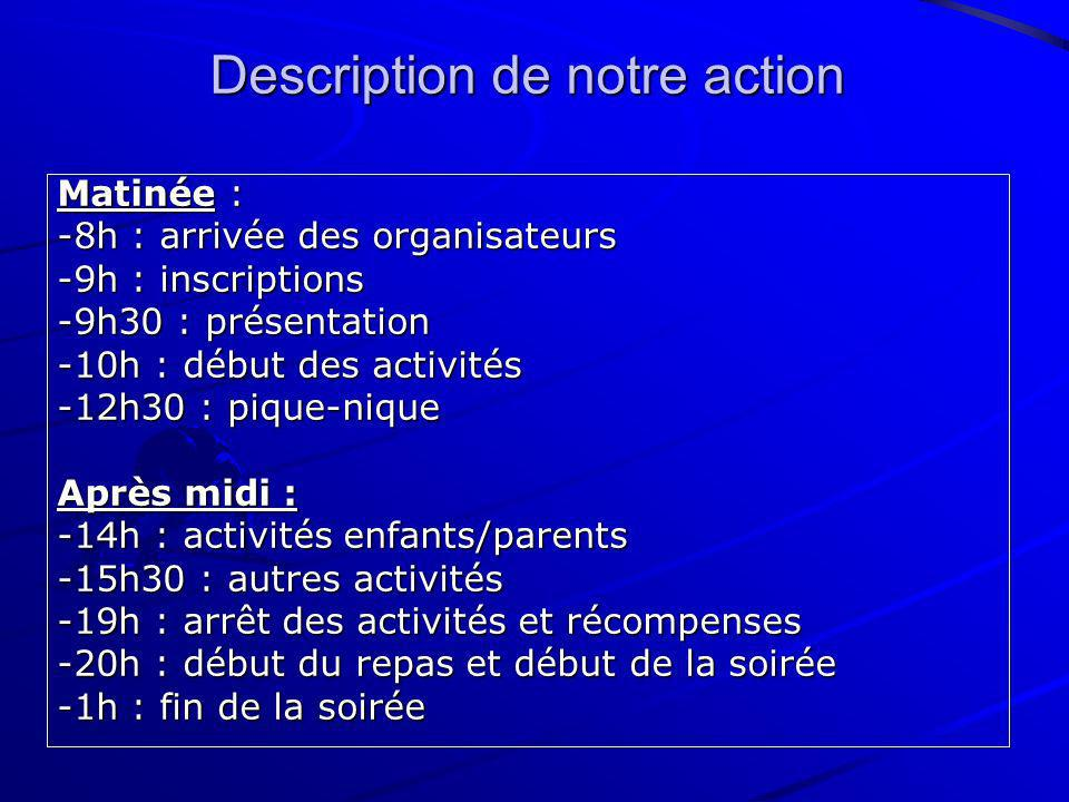 Description de notre action