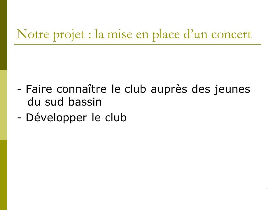 Notre projet : la mise en place d'un concert