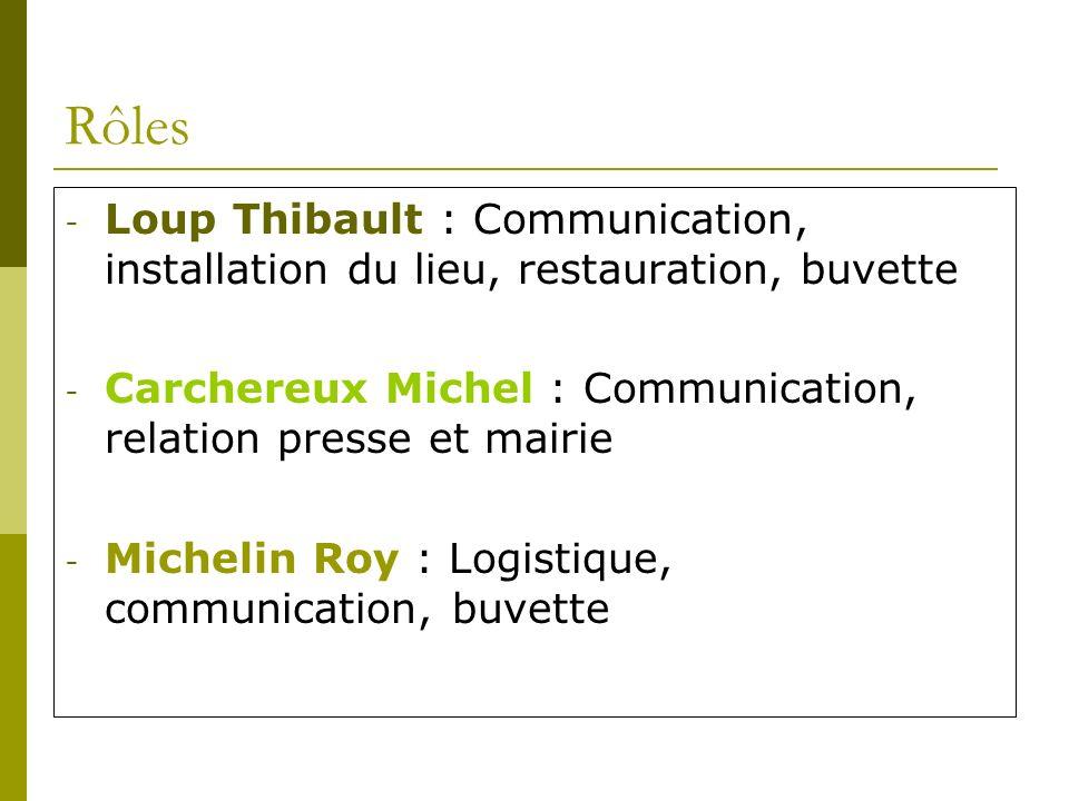 Rôles Loup Thibault : Communication, installation du lieu, restauration, buvette. Carchereux Michel : Communication, relation presse et mairie.