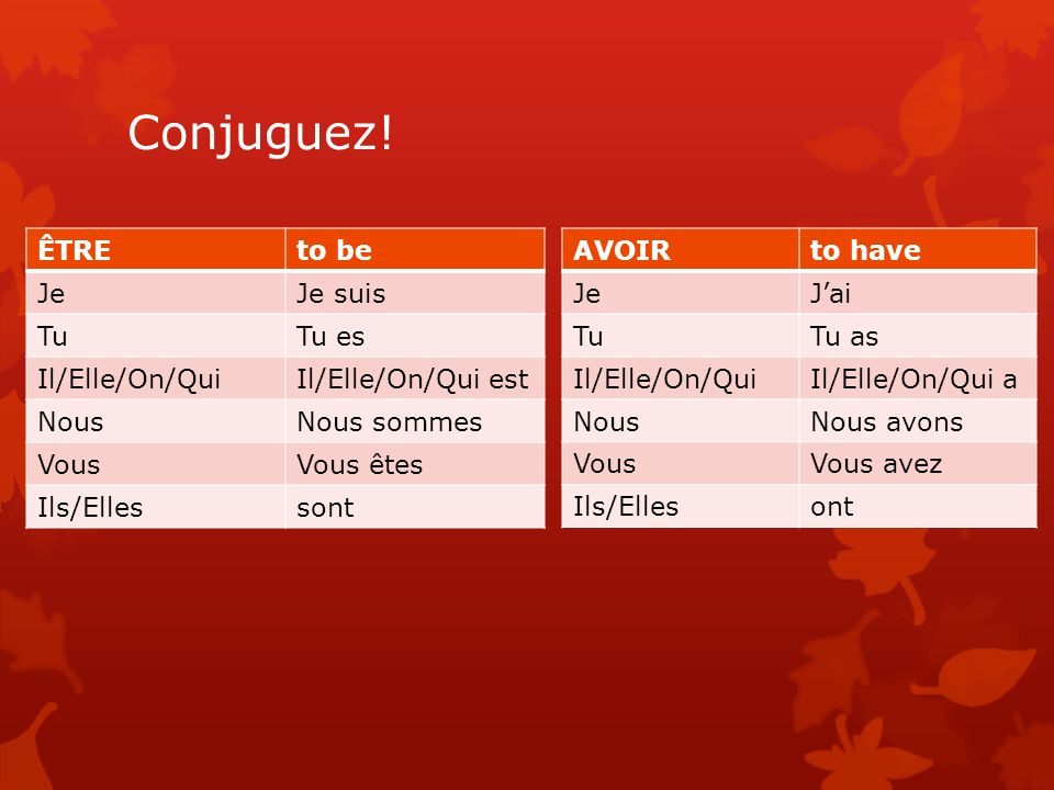 Conjuguez! ÊTRE to be Je Je suis Tu Tu es Il/Elle/On/Qui