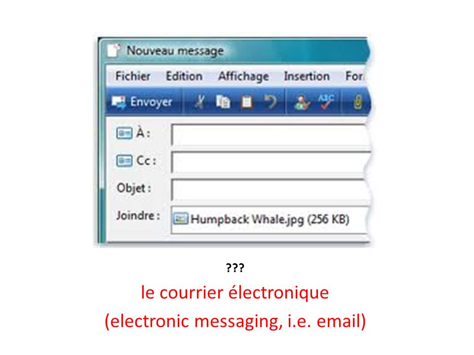 le courrier électronique (electronic messaging, i.e. email)