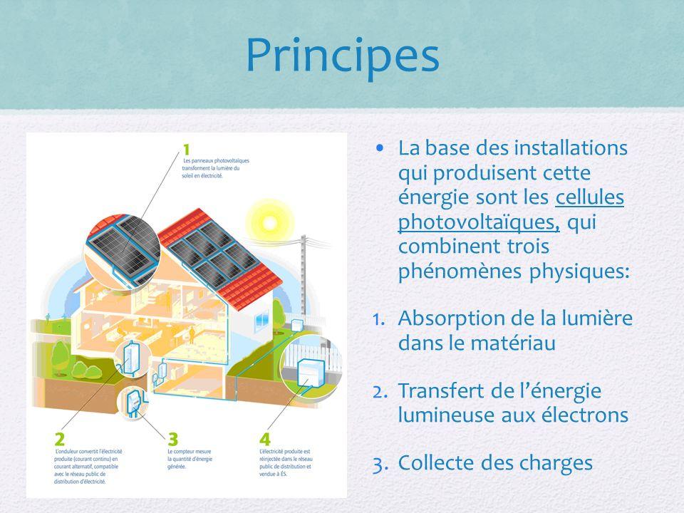 Principes La base des installations qui produisent cette énergie sont les cellules photovoltaïques, qui combinent trois phénomènes physiques: