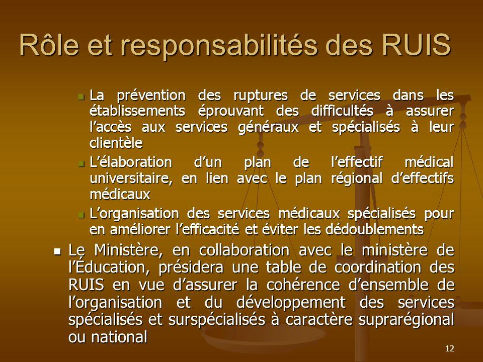 Rôle et responsabilités des RUIS