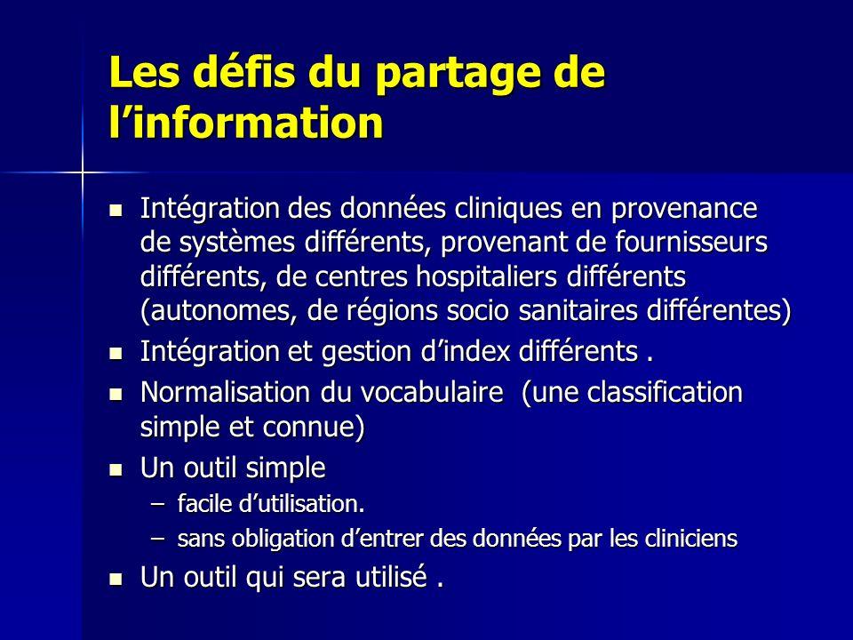 Les défis du partage de l'information
