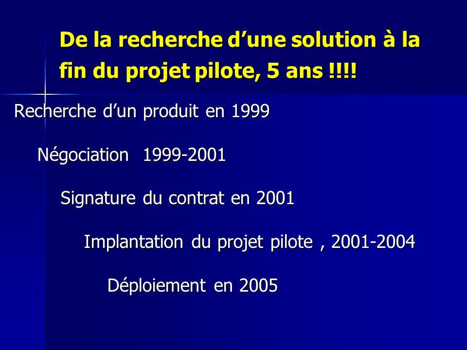 De la recherche d'une solution à la fin du projet pilote, 5 ans !!!!