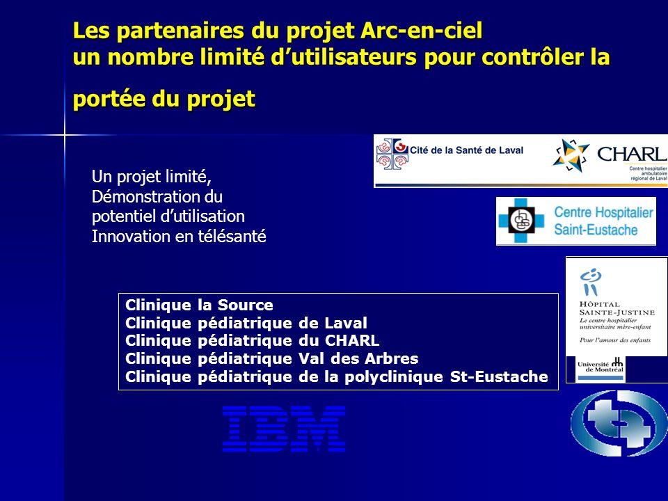 Les partenaires du projet Arc-en-ciel un nombre limité d'utilisateurs pour contrôler la portée du projet