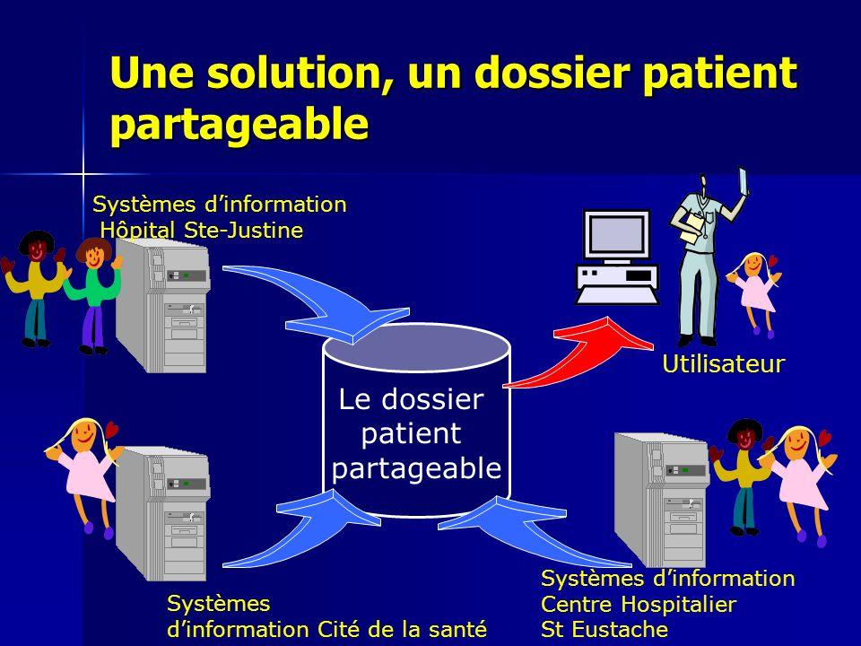 Une solution, un dossier patient partageable