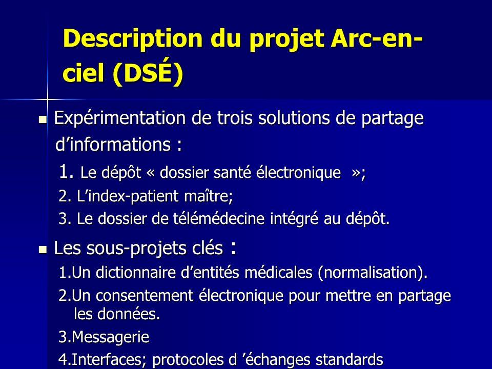 Description du projet Arc-en-ciel (DSÉ)