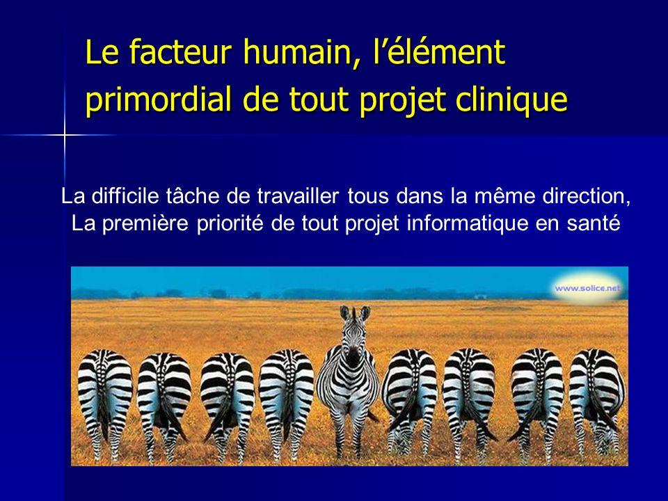 Le facteur humain, l'élément primordial de tout projet clinique
