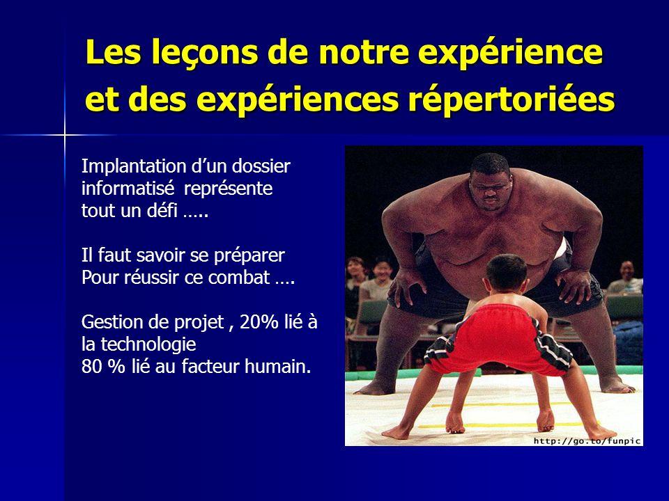 Les leçons de notre expérience et des expériences répertoriées
