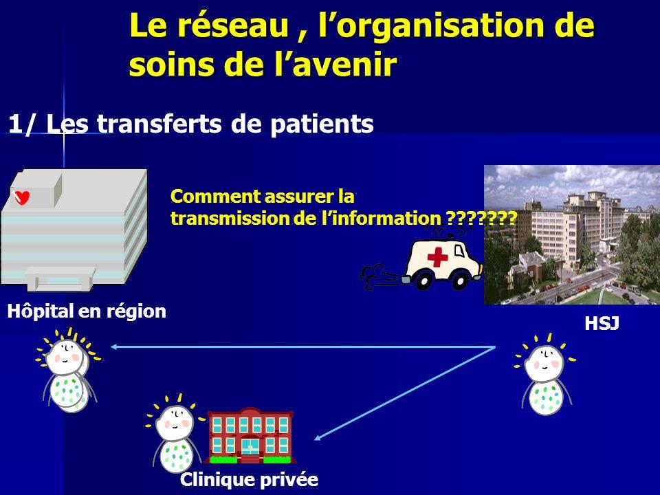 Le réseau , l'organisation de soins de l'avenir