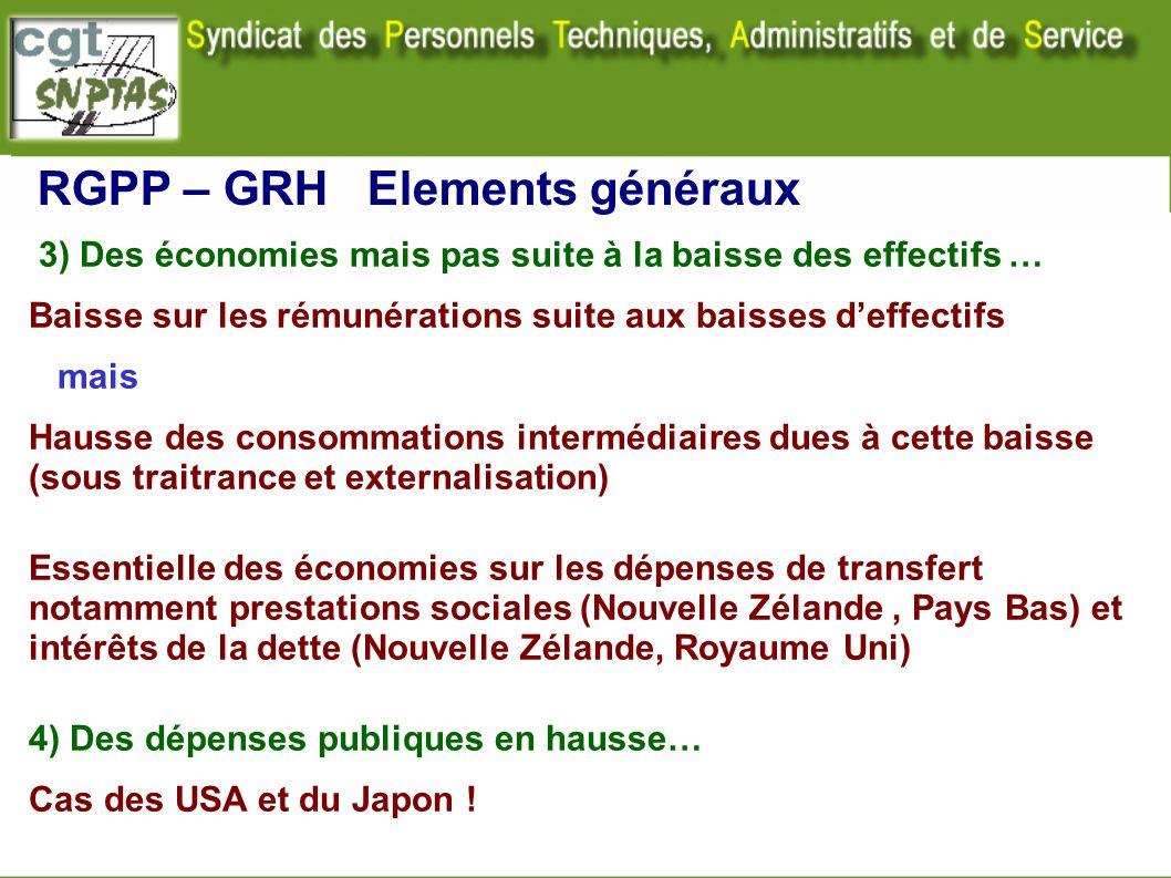 RGPP – GRH Elements généraux