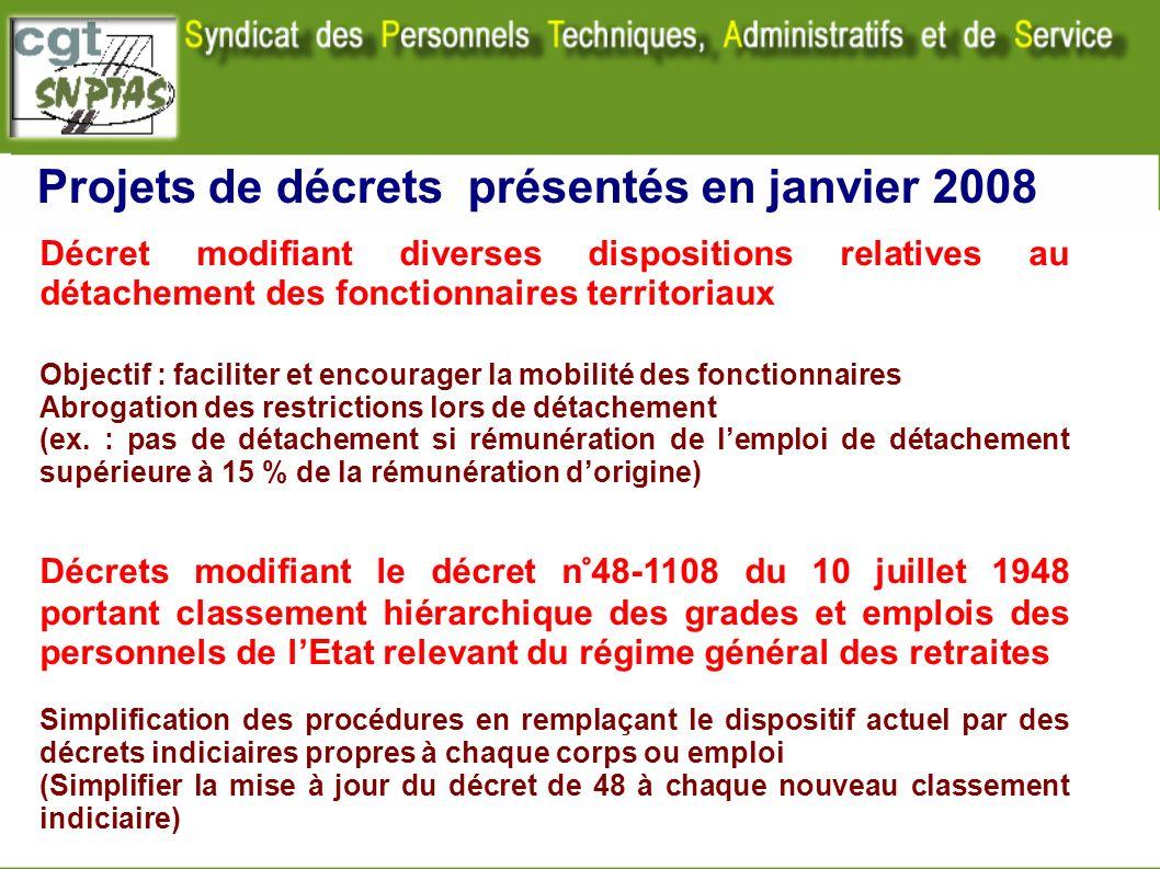 Projets de décrets présentés en janvier 2008