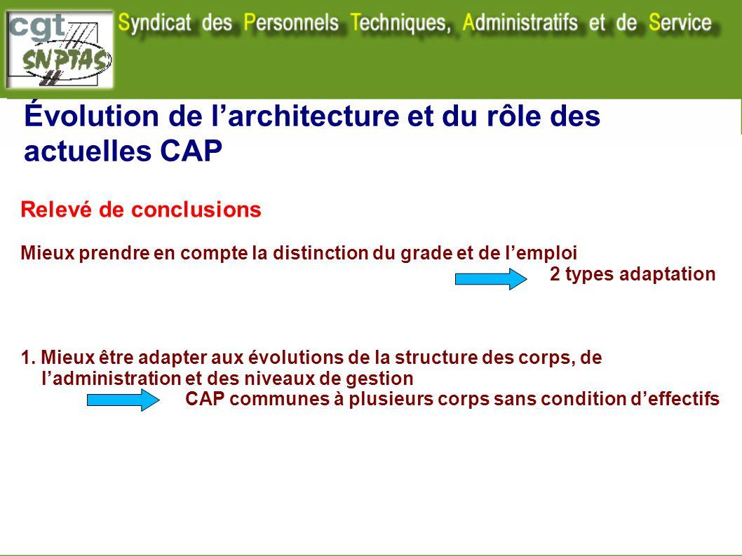 Évolution de l'architecture et du rôle des actuelles CAP