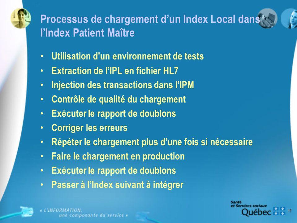 Processus de chargement d'un Index Local dans l'Index Patient Maître