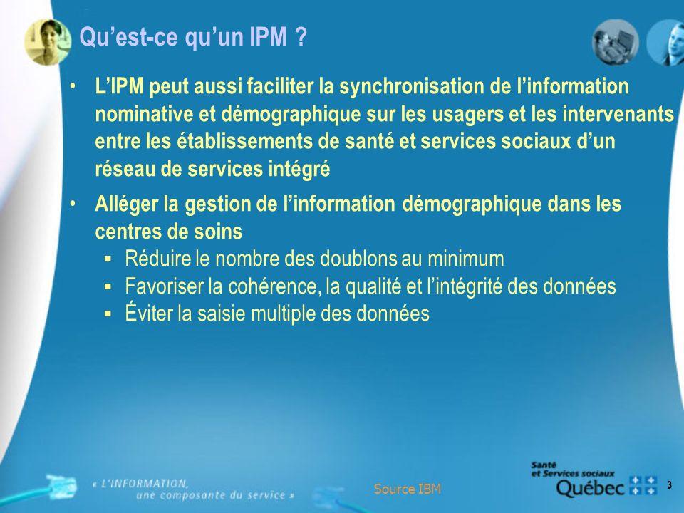 Qu'est-ce qu'un IPM