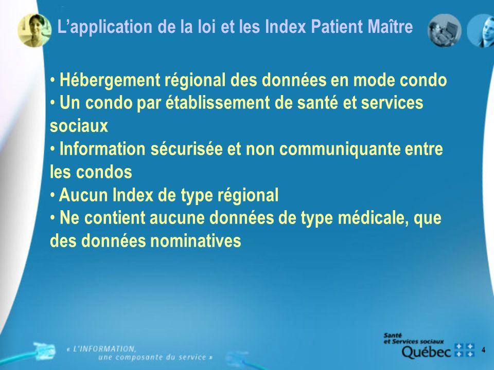 L'application de la loi et les Index Patient Maître