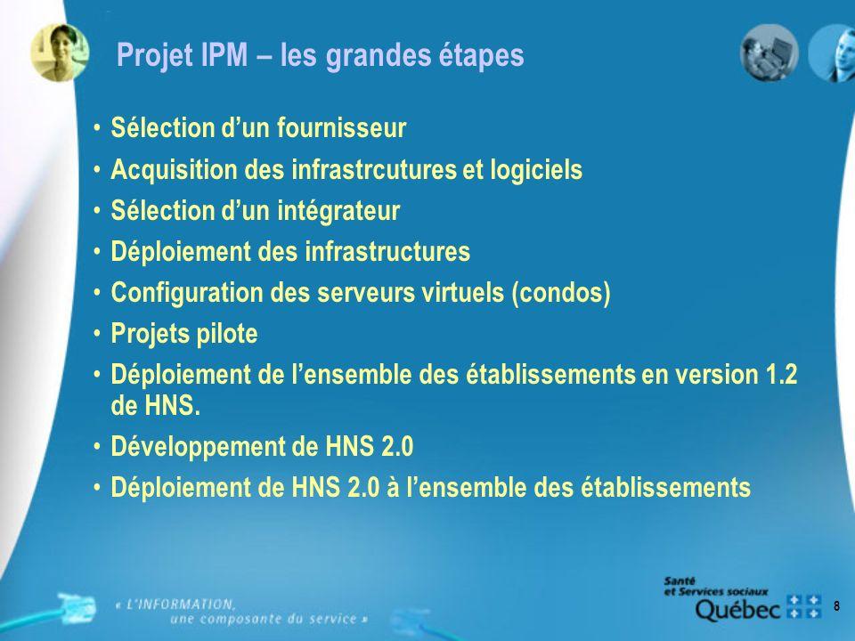 Projet IPM – les grandes étapes