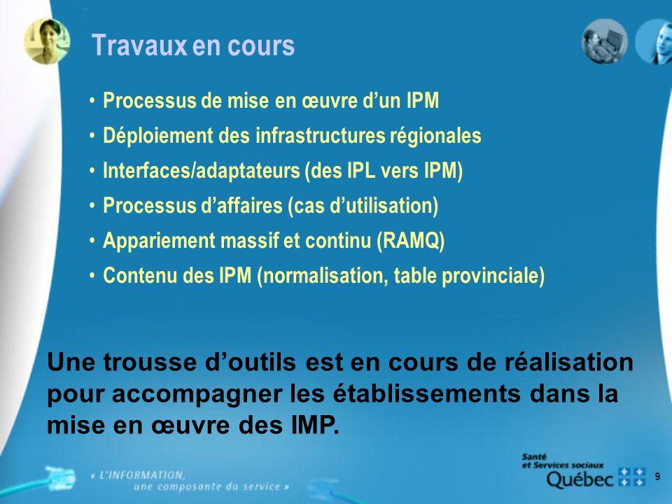 Travaux en cours Processus de mise en œuvre d'un IPM. Déploiement des infrastructures régionales. Interfaces/adaptateurs (des IPL vers IPM)