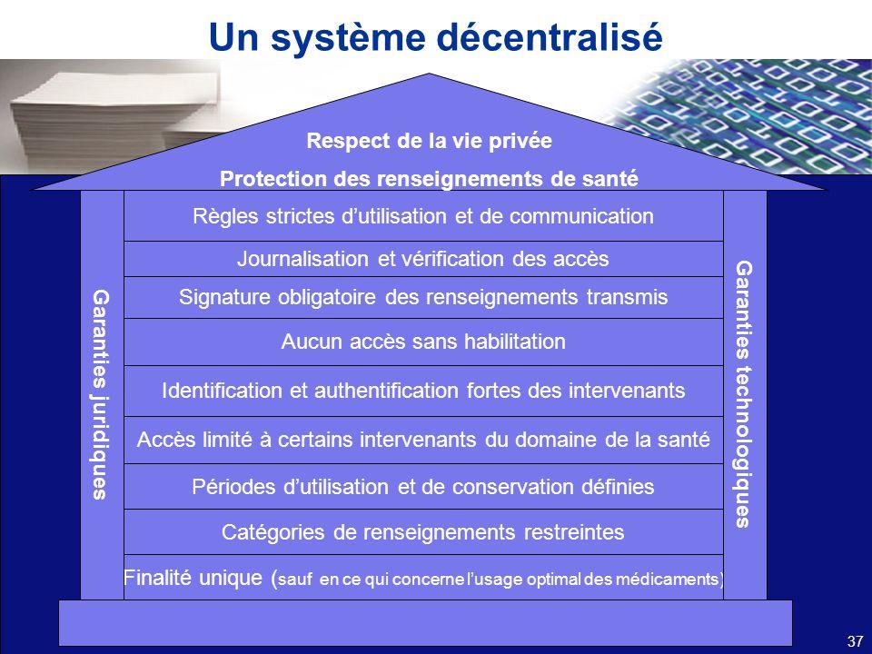 Un système décentralisé