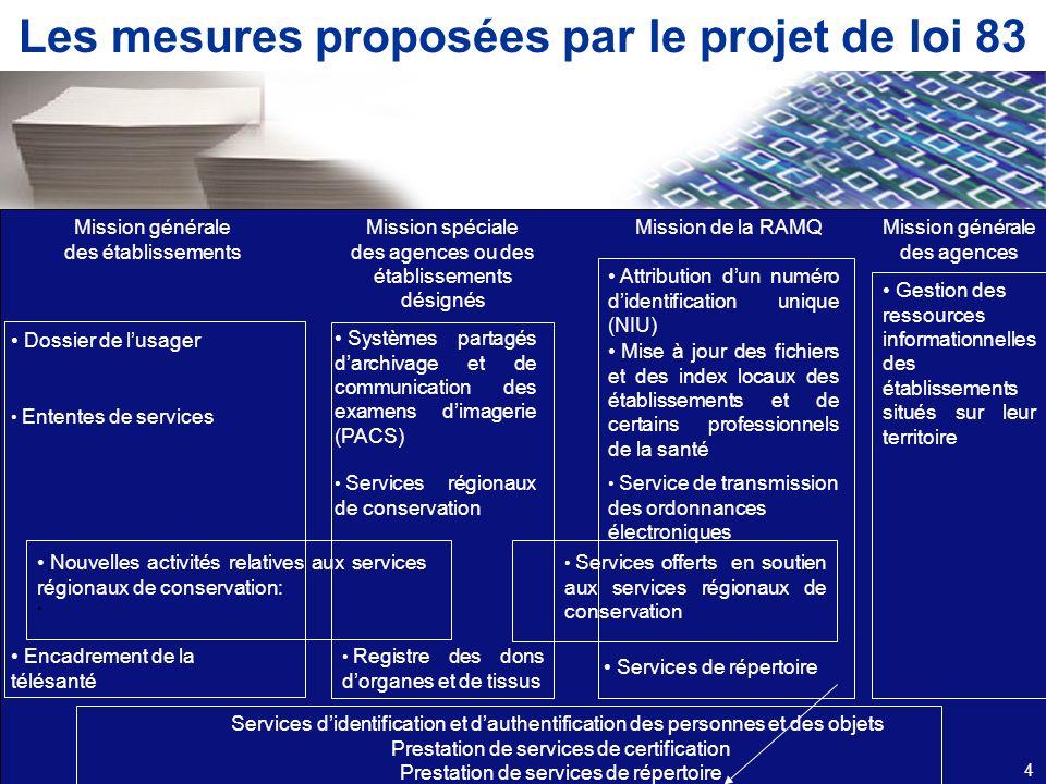 Les mesures proposées par le projet de loi 83