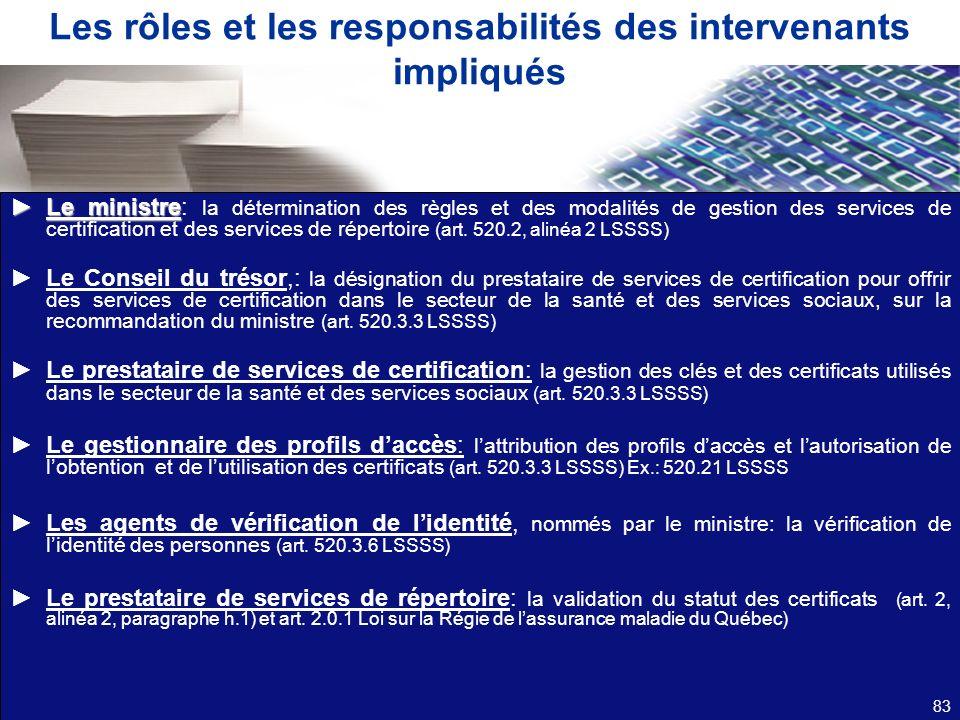 Les rôles et les responsabilités des intervenants impliqués