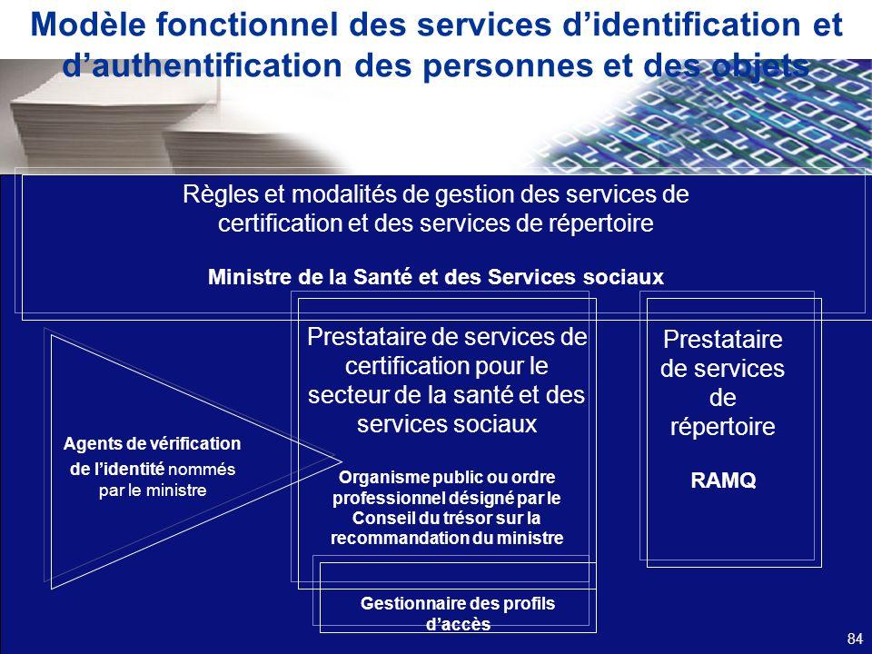 Modèle fonctionnel des services d'identification et d'authentification des personnes et des objets