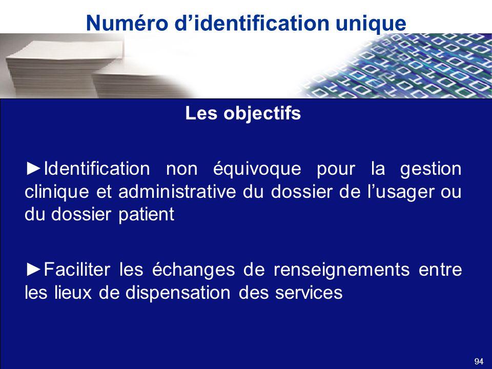 Numéro d'identification unique