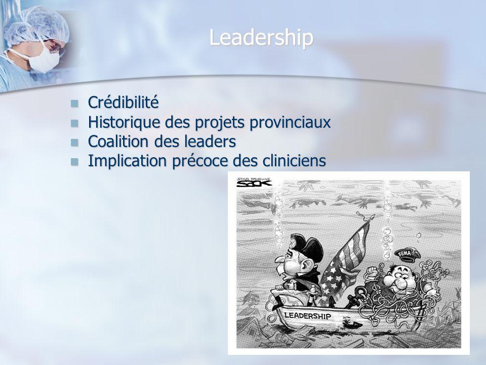 Leadership Crédibilité Historique des projets provinciaux