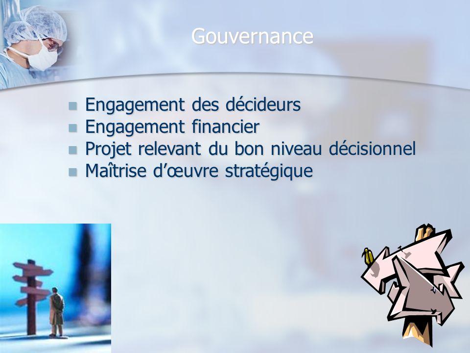 Gouvernance Engagement des décideurs Engagement financier