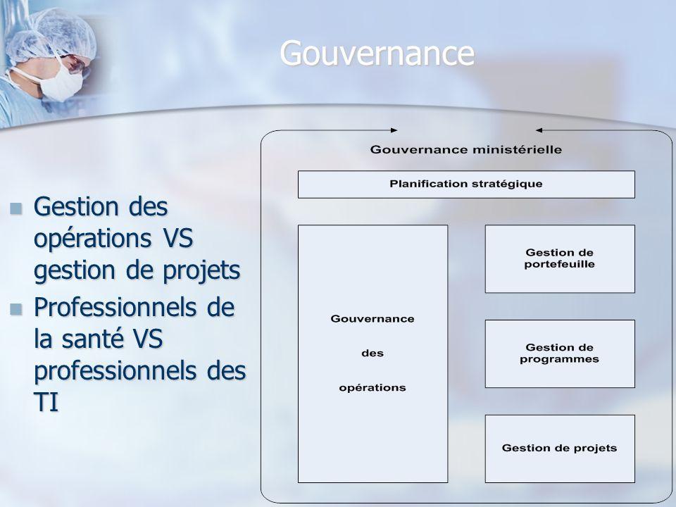 Gouvernance Gestion des opérations VS gestion de projets