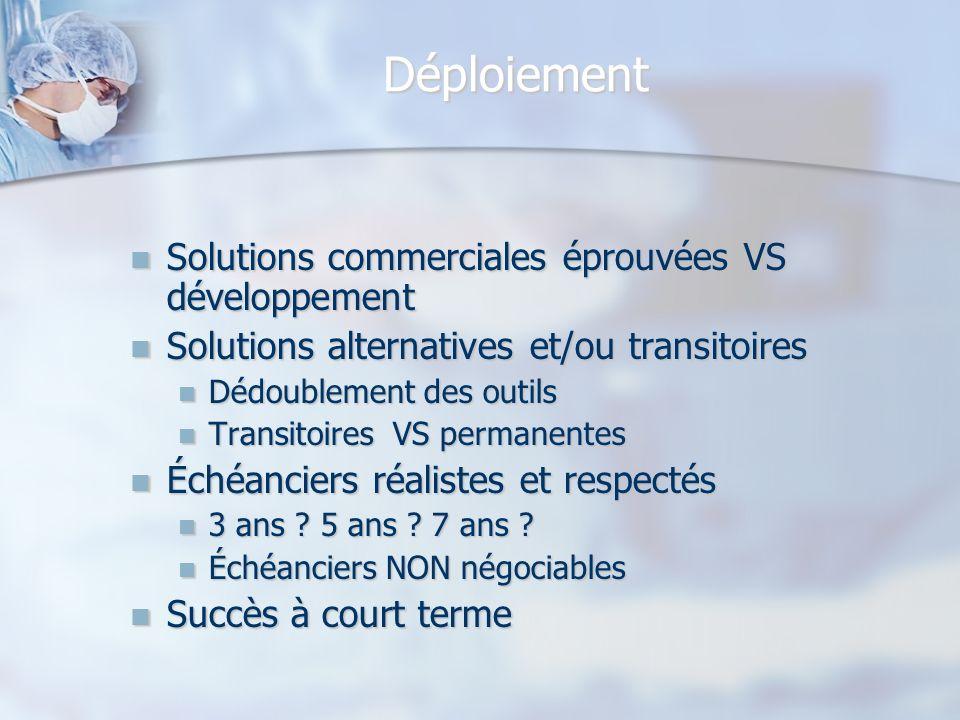 Déploiement Solutions commerciales éprouvées VS développement