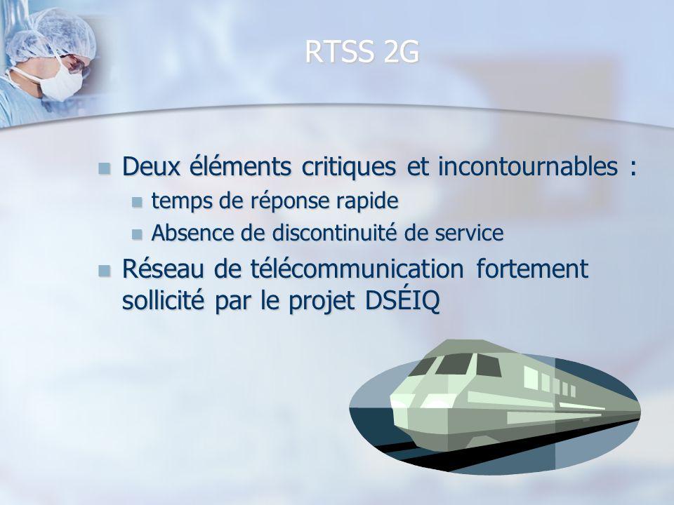 RTSS 2G Deux éléments critiques et incontournables :
