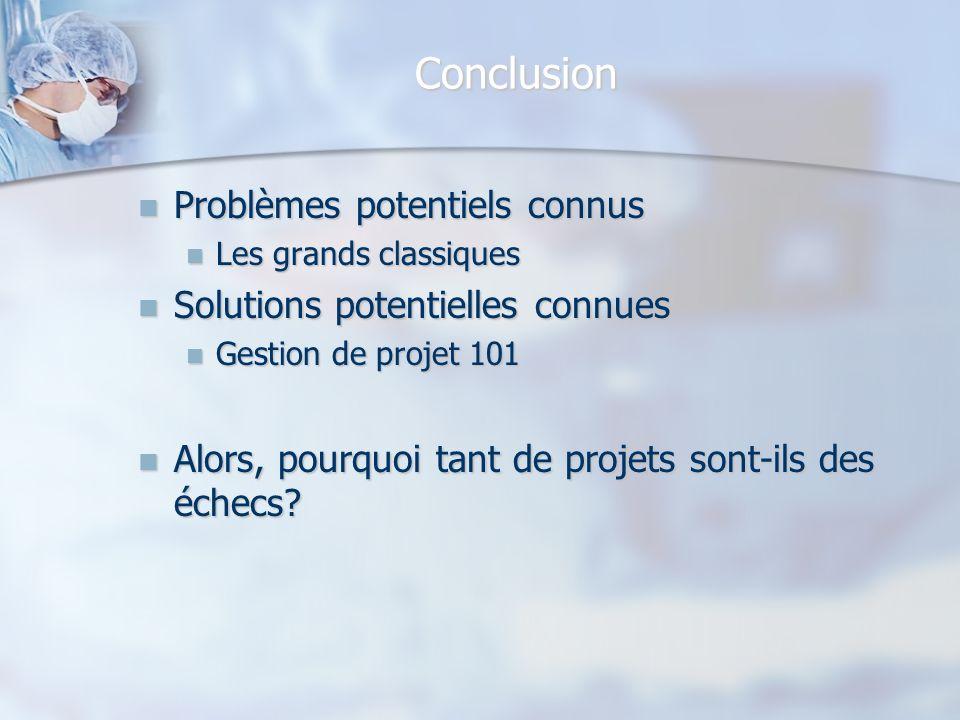 Conclusion Problèmes potentiels connus Solutions potentielles connues