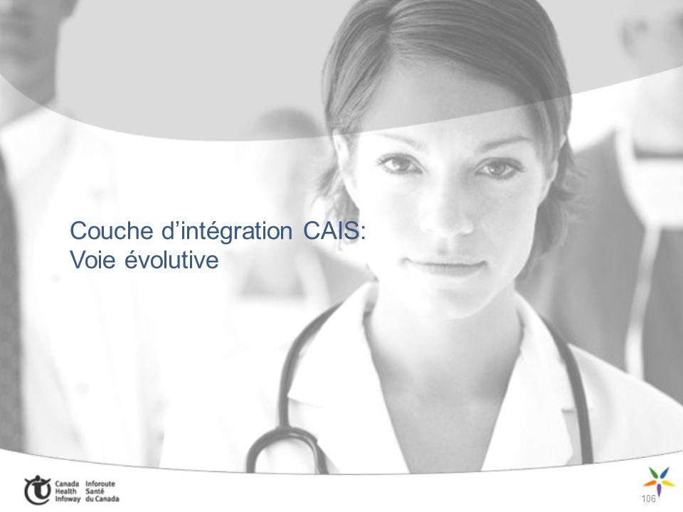 Couche d'intégration CAIS: Voie évolutive